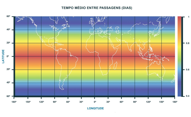 Tempo entre visitas sucessivas, em dias, com o uso da configuração de dois satélites. O sensor Sea and Land Surface Temperature Radiometer (SLSTR) será o quarto na série dos sensores Along Track Scanning Radiometer - ATSR, estando o seu lançamento previsto em dois satélites, o Sentinel-3A e o Sentinel-3B, operados pela ESA. Ambos irão ser postos em órbitas heliossíncronas com períodos de 100 minutos, mas com sentidos opostos de modo a obterem-se imagens dos mesmos locais do Globo, de manhã e à tarde. O ciclo de repetição das órbitas é de 27 dias e o sistema de dois satélites irá permitir uma melhor resolução temporal, como se pode ver na figura. O lançamento do Sentinel-3A já teve lugar em fevereiro de 2016, estando actualmente em fase de calibração. A utilização deste ficheiro é regulada nos termos da licença Creative Commons Attribution 4.0 (CC BY-NC-ND 4.0, https://creativecommons.org/licenses/by-nc-nd/4.0/)